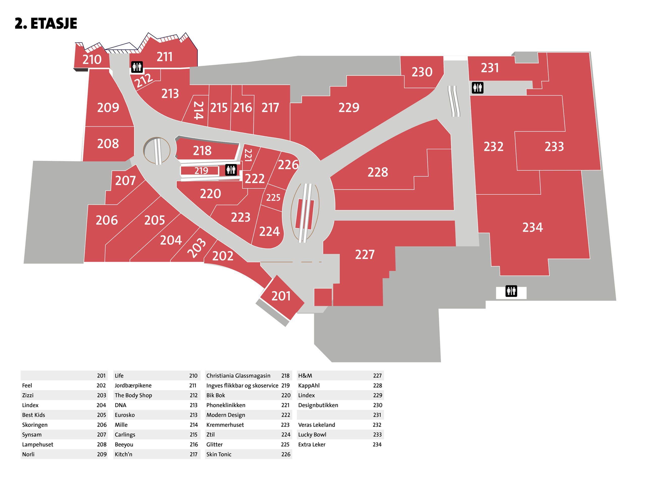 Kart Butikker M44